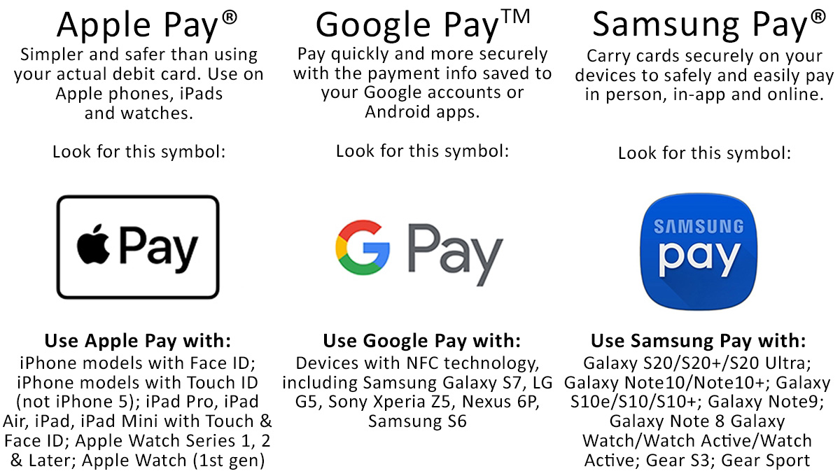 details of Apple Pay, Google Pay, Samsung Pay